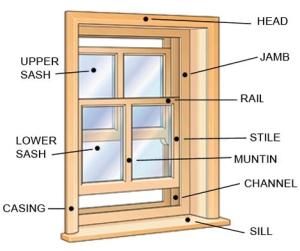 window-diagram[1]